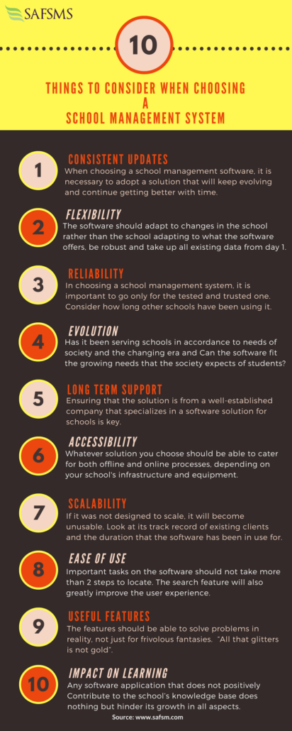 10 tips for choosing school management software