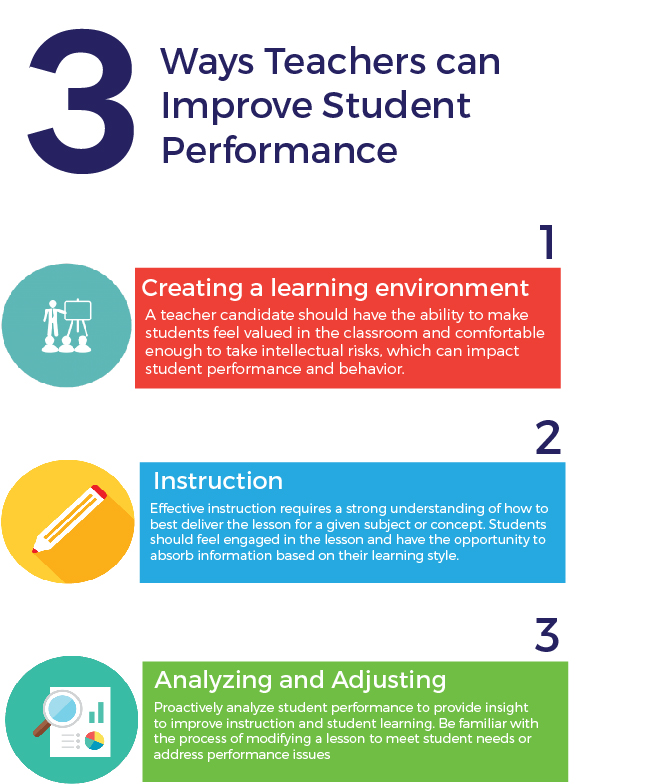 strategies to improve student achievement and performance education essay To ensure students learn at higher levels, simply improve teaching wonderful  news has emerged for those seeking to improve student achievement  districts  have continued with these traditional strategies despite compelling evidence that .