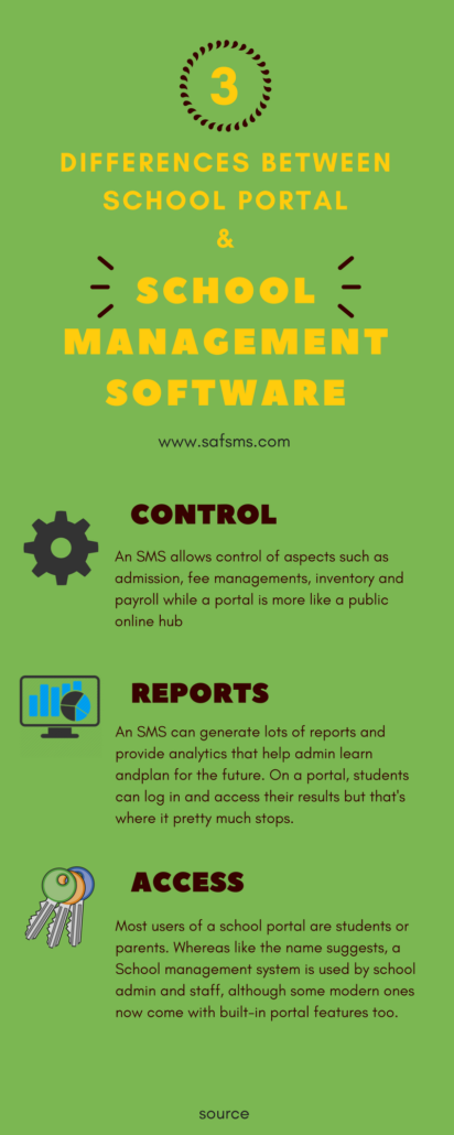 School portal vs school ERP software differences infograph