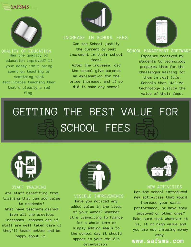 getting the best value for school fees