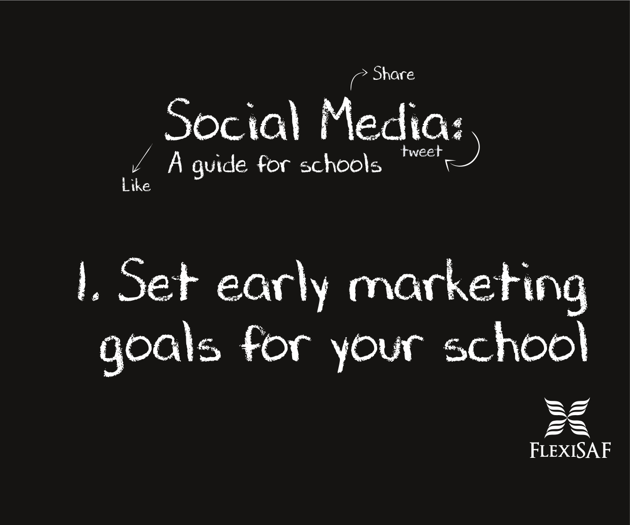 Set early marketing goals for your school